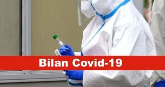 Bilan COVID-19 de la semaine du 29 Août- 04 Septembre 2021