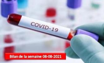 Bilan COVID-19 de la semaine du 08- 14 Aout 2021